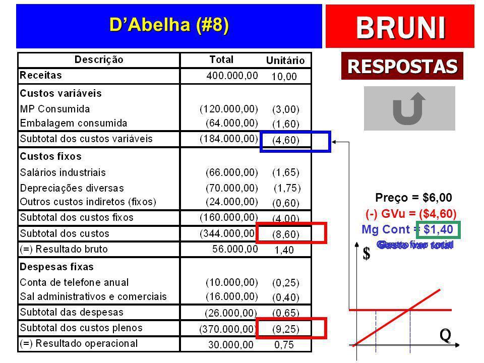 D'Abelha (#8) RESPOSTAS $ Q $ Q $ Q Preço = $6,00 (-) GVu = ($4,60)