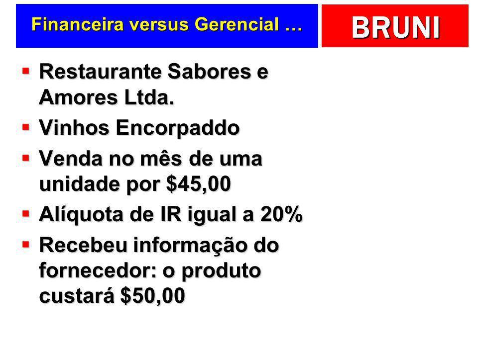Financeira versus Gerencial …