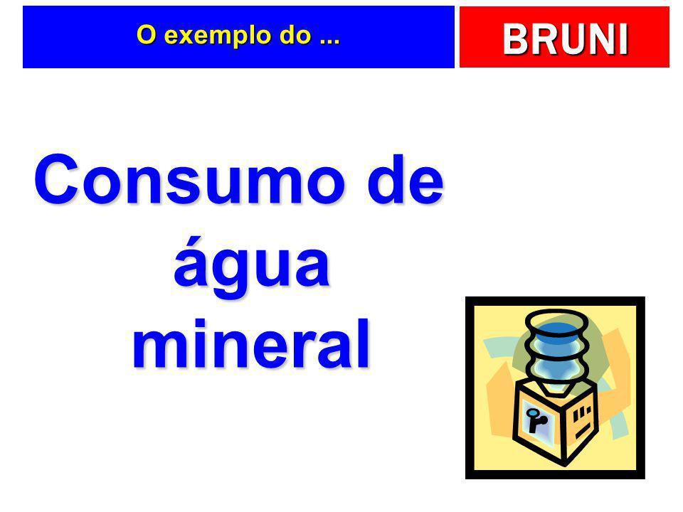 Consumo de água mineral