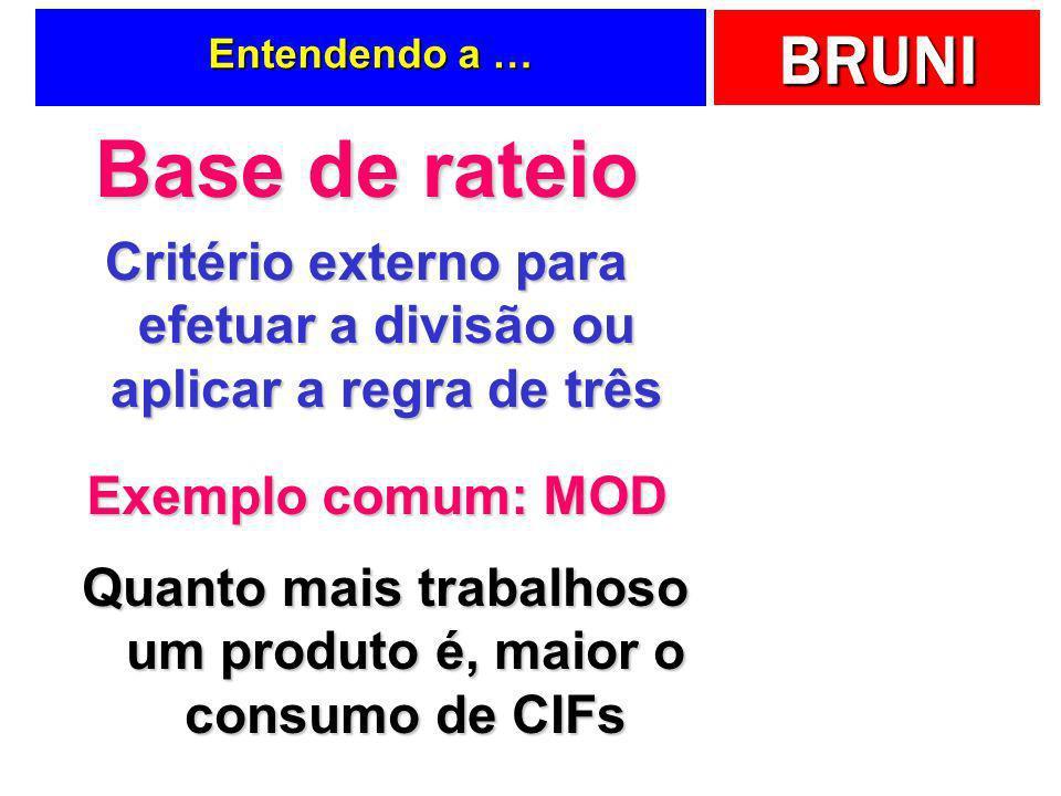 Entendendo a …Base de rateio. Critério externo para efetuar a divisão ou aplicar a regra de três. Exemplo comum: MOD.