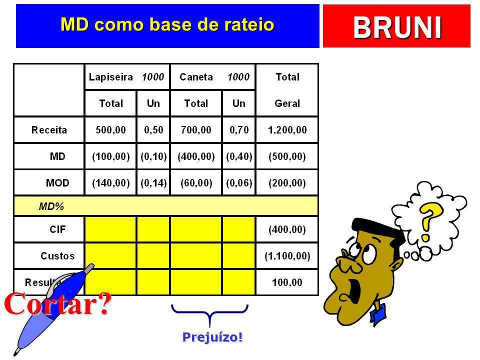 MD como base de rateio MD% Cortar Prejuízo!