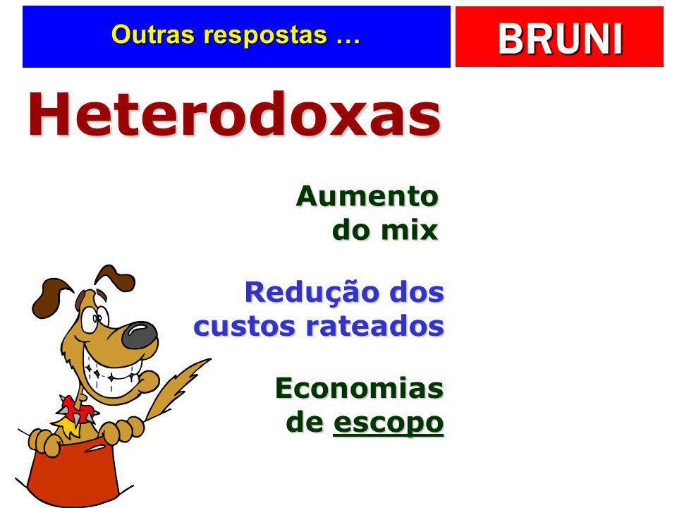 Heterodoxas Aumento do mix Redução dos custos rateados Economias