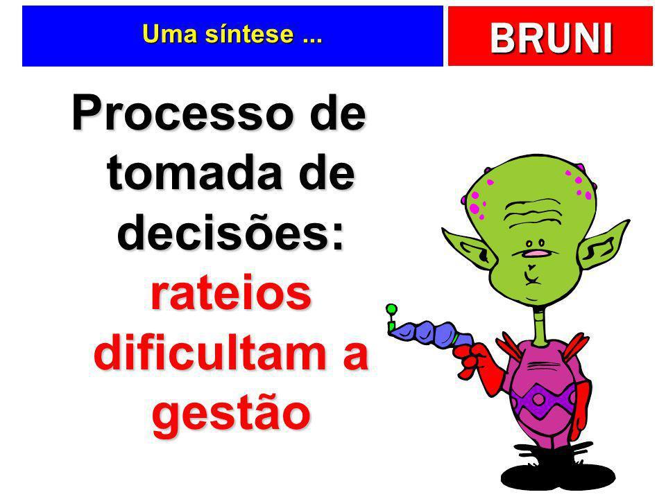 Processo de tomada de decisões: rateios dificultam a gestão