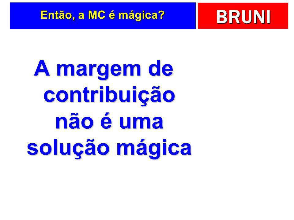 A margem de contribuição não é uma solução mágica