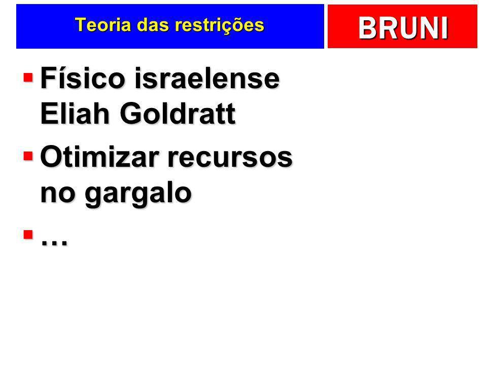 Físico israelense Eliah Goldratt Otimizar recursos no gargalo …