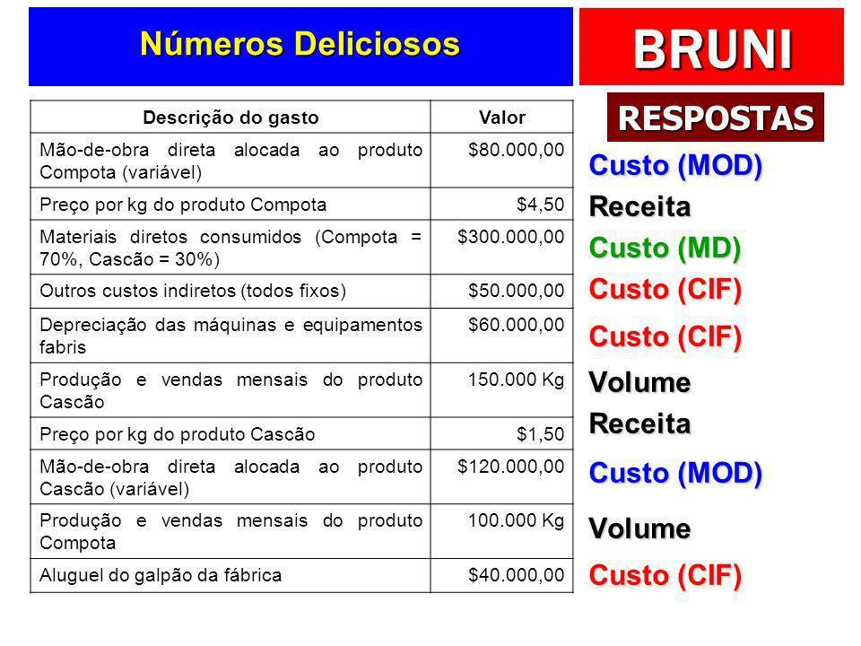 Números Deliciosos RESPOSTAS Custo (MOD) Receita Custo (MD)
