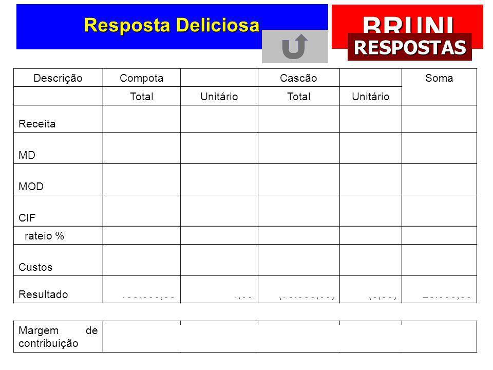 Resposta Deliciosa RESPOSTAS Descrição Compota 100000 Cascão 150000