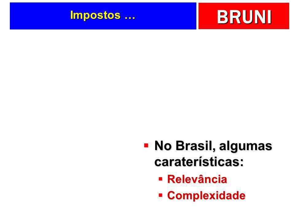 No Brasil, algumas caraterísticas: