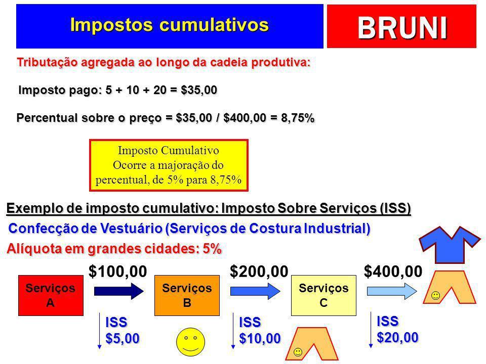 Impostos cumulativos $100,00 $200,00 $400,00