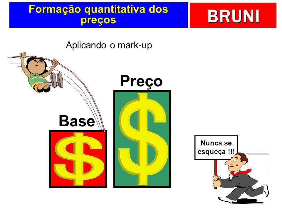 Formação quantitativa dos preços