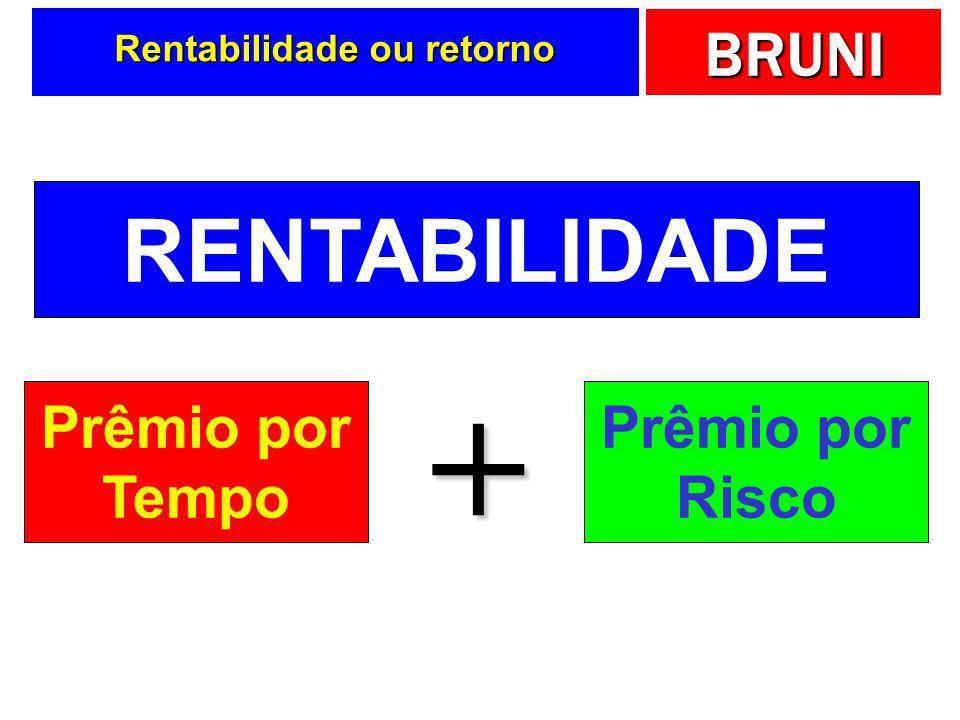 Rentabilidade ou retorno
