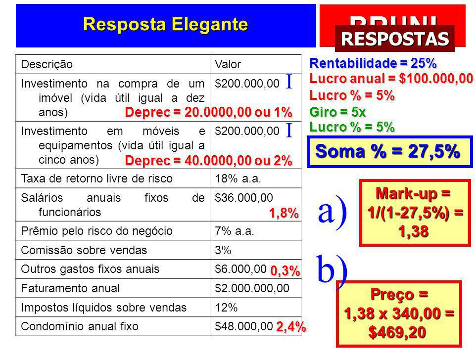 a) b) I I Resposta Elegante RESPOSTAS Soma % = 27,5%