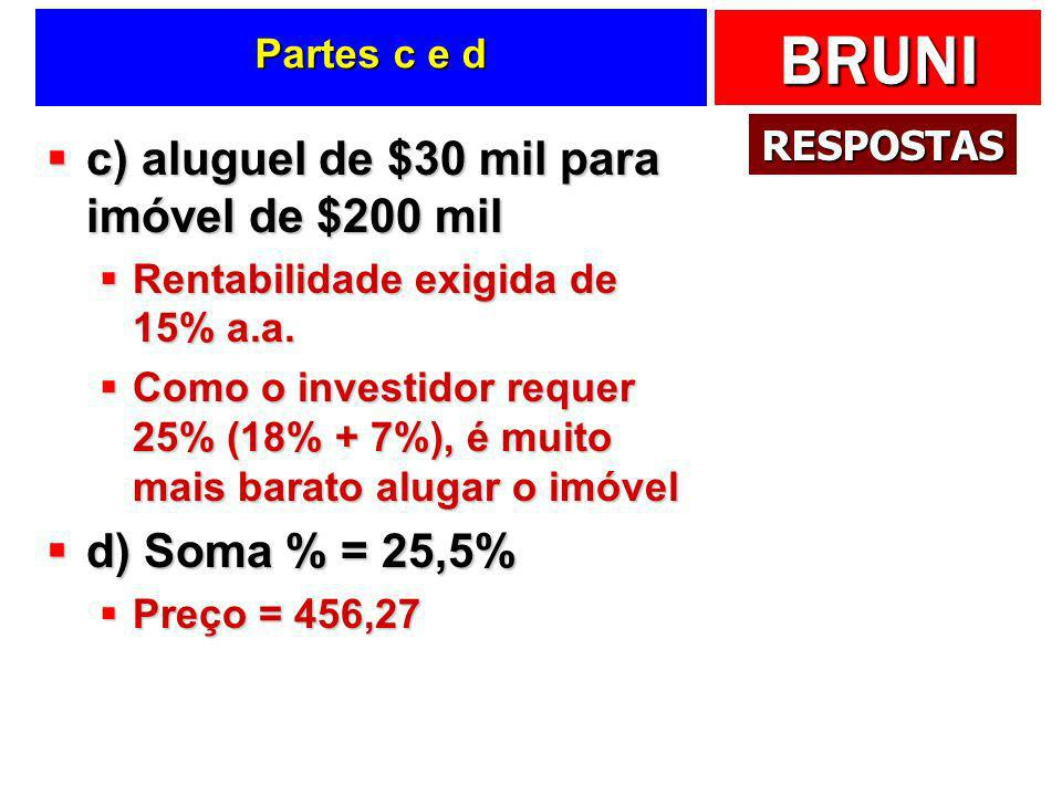 c) aluguel de $30 mil para imóvel de $200 mil