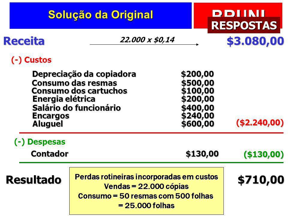 Solução da Original RESPOSTAS Receita $3.080,00 Resultado $710,00