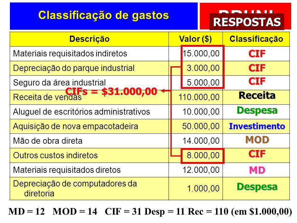 Classificação de gastos