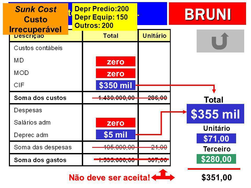 $355 mil Com a terceirização … Sunk Cost Custo Irrecuperável zero zero