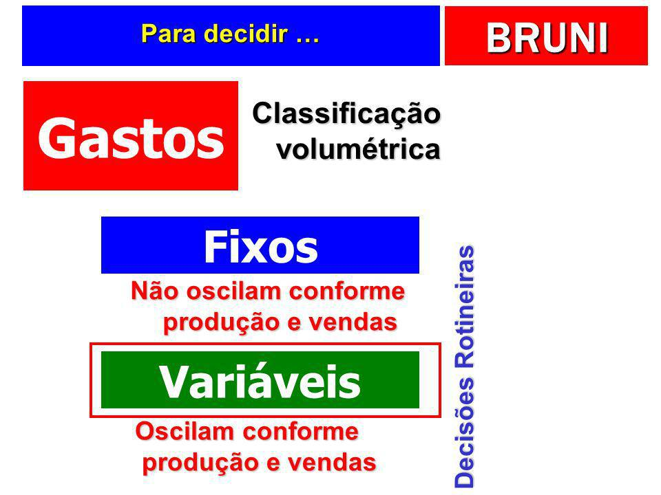 Gastos Fixos Variáveis Classificação volumétrica Para decidir …