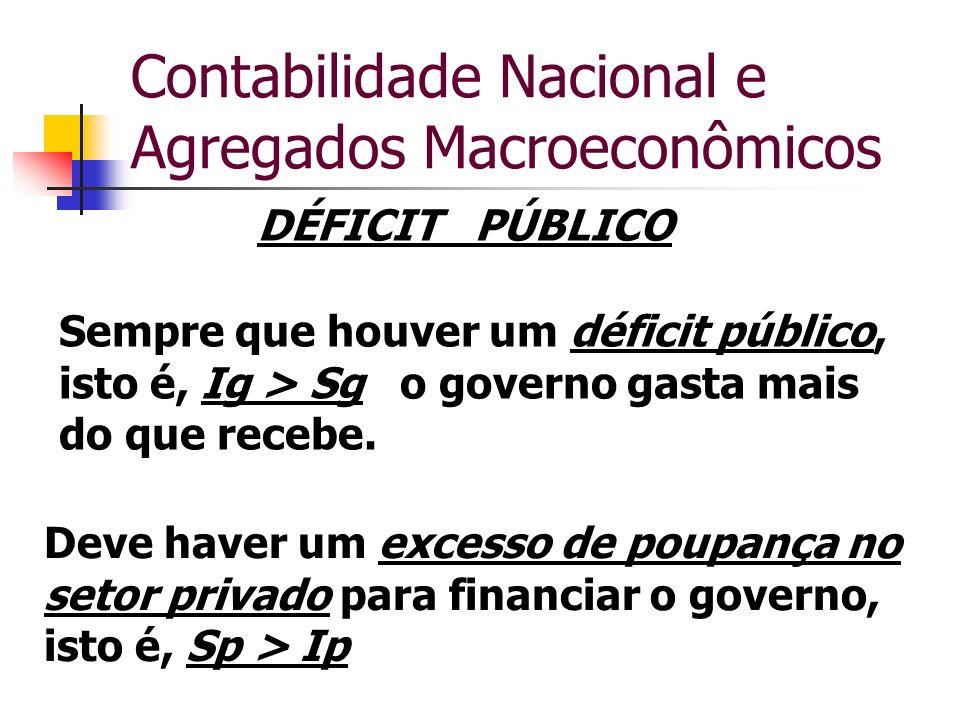 Contabilidade Nacional e Agregados Macroeconômicos