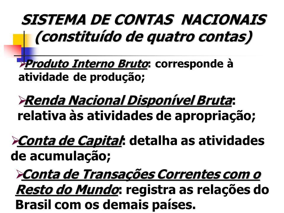 SISTEMA DE CONTAS NACIONAIS (constituído de quatro contas)