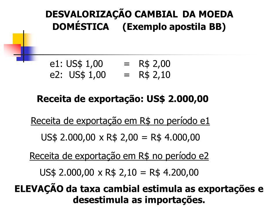 DESVALORIZAÇÃO CAMBIAL DA MOEDA DOMÉSTICA (Exemplo apostila BB)