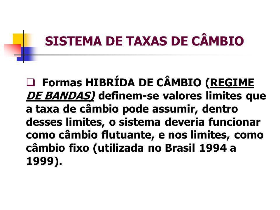 SISTEMA DE TAXAS DE CÂMBIO