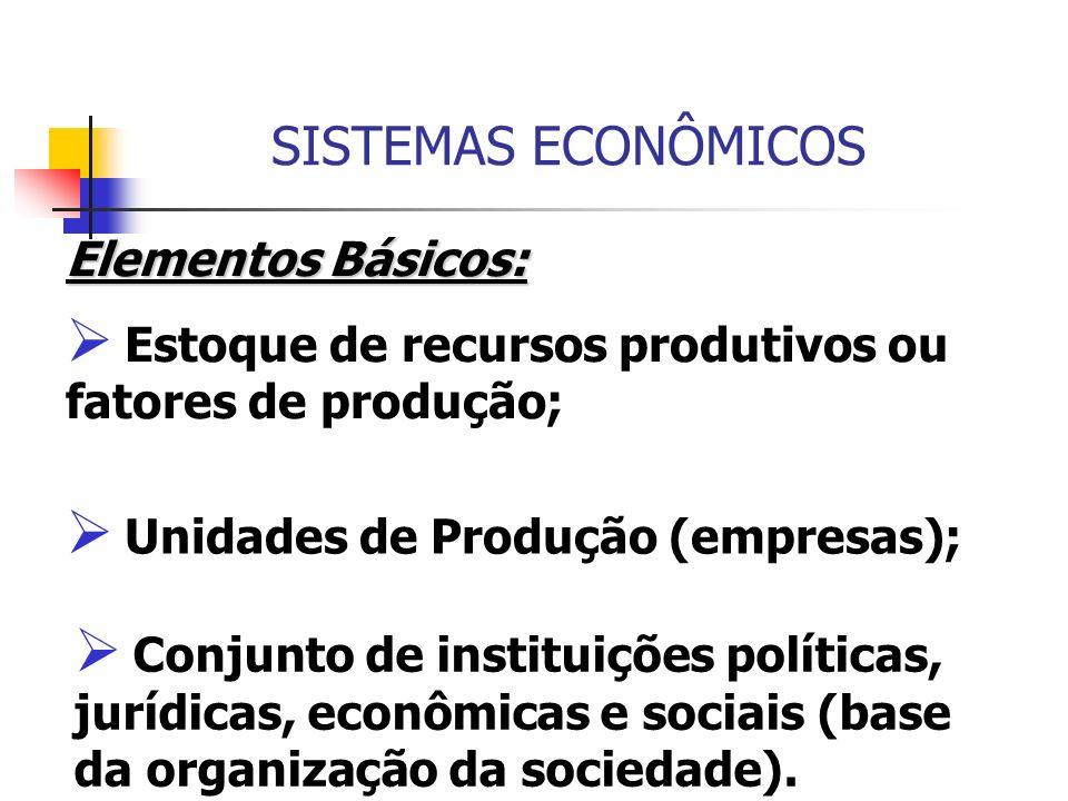 SISTEMAS ECONÔMICOS Elementos Básicos: