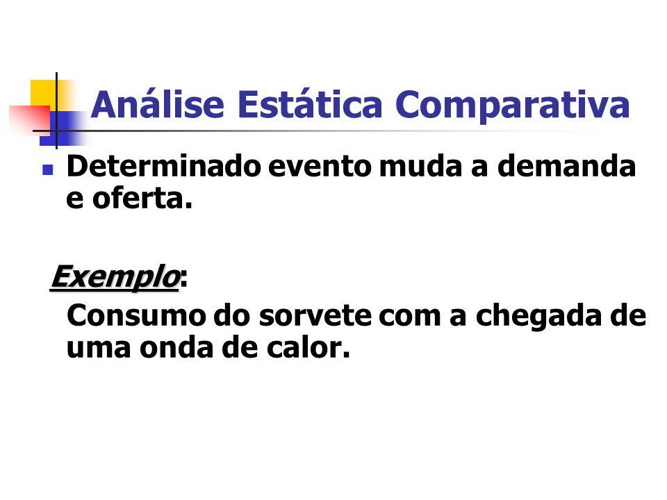 Análise Estática Comparativa