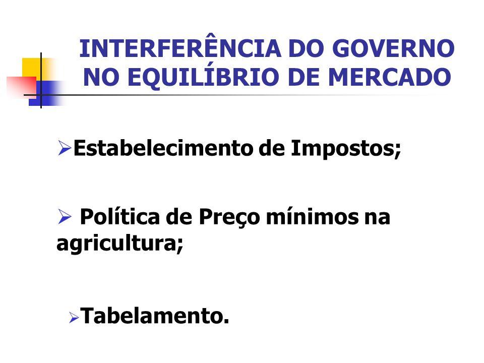 INTERFERÊNCIA DO GOVERNO NO EQUILÍBRIO DE MERCADO