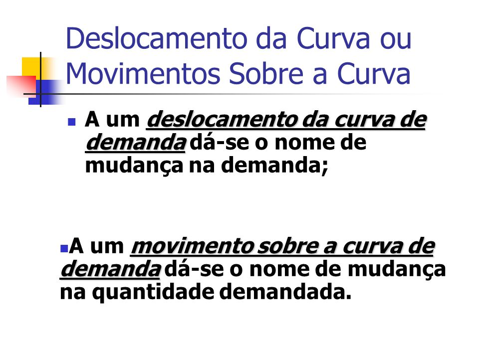 Deslocamento da Curva ou Movimentos Sobre a Curva