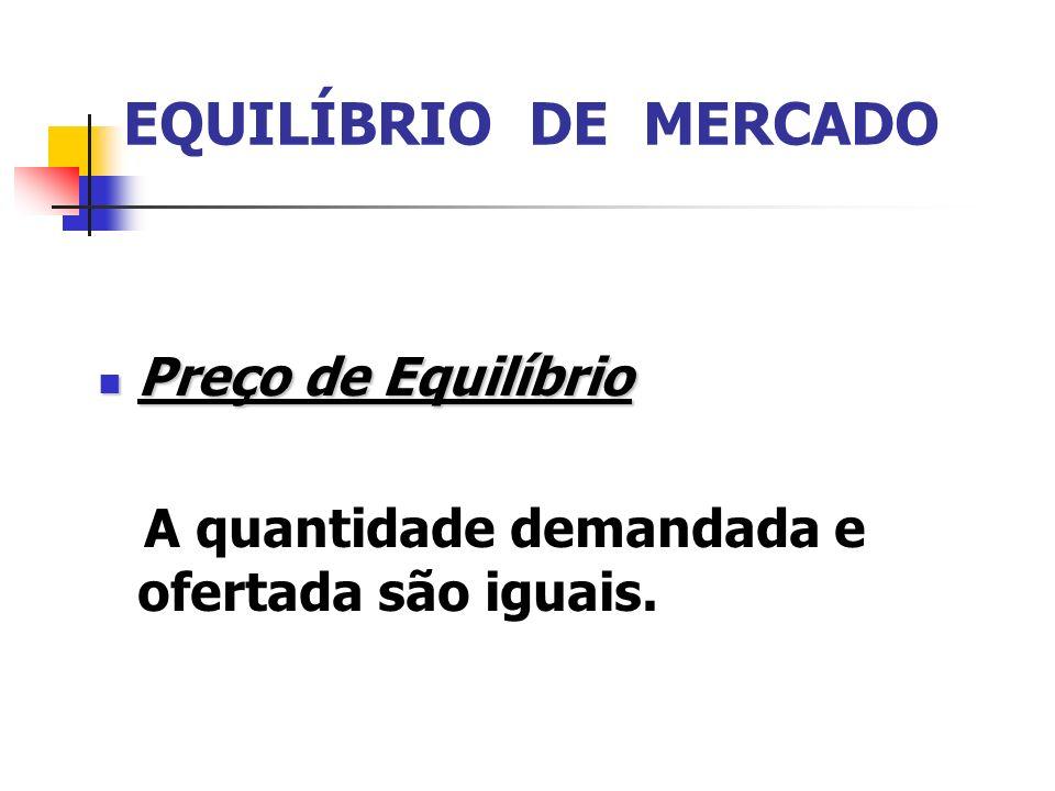 EQUILÍBRIO DE MERCADO Preço de Equilíbrio
