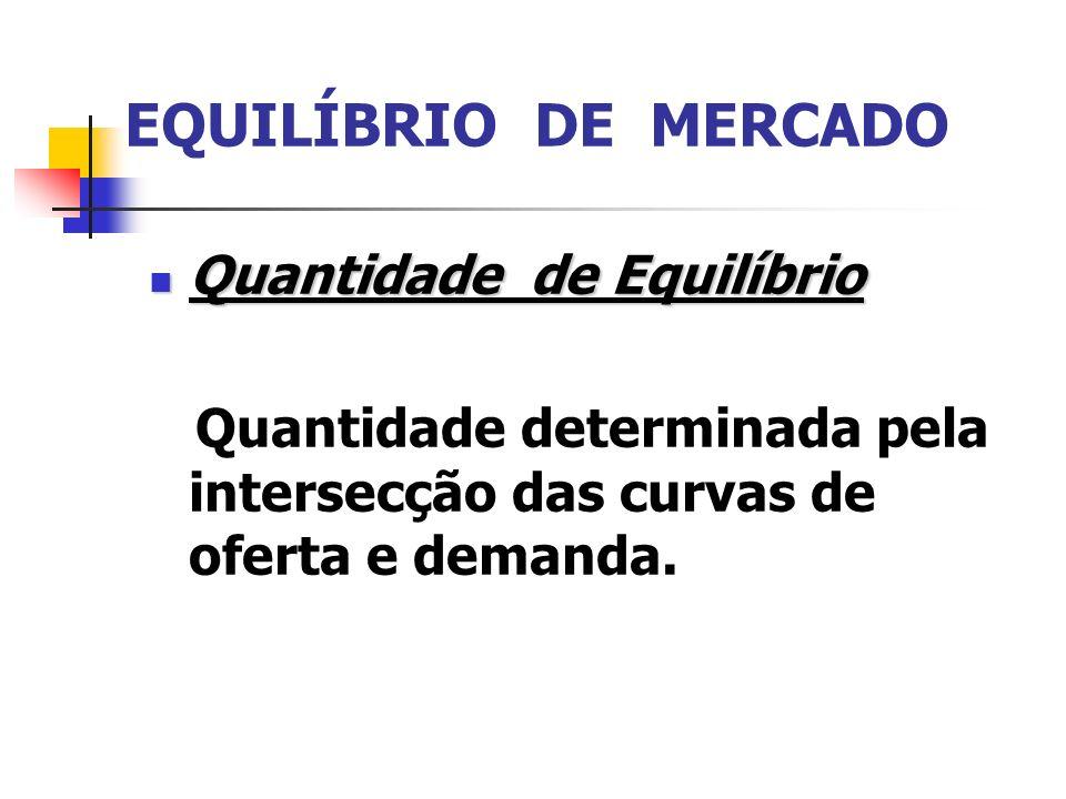 EQUILÍBRIO DE MERCADO Quantidade de Equilíbrio