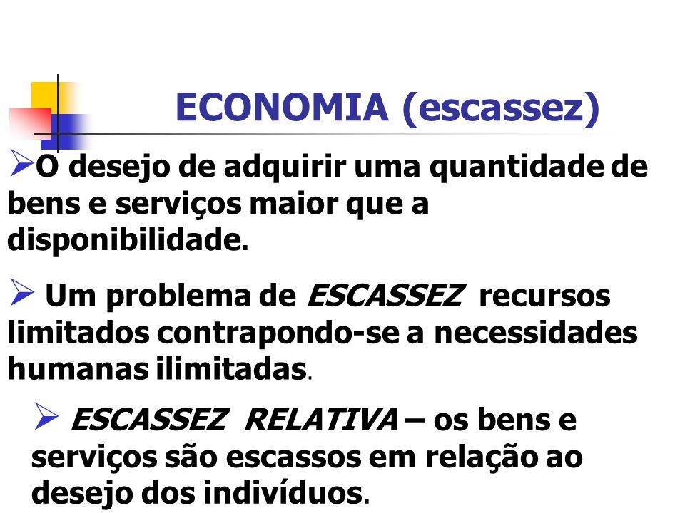 ECONOMIA (escassez) O desejo de adquirir uma quantidade de bens e serviços maior que a disponibilidade.
