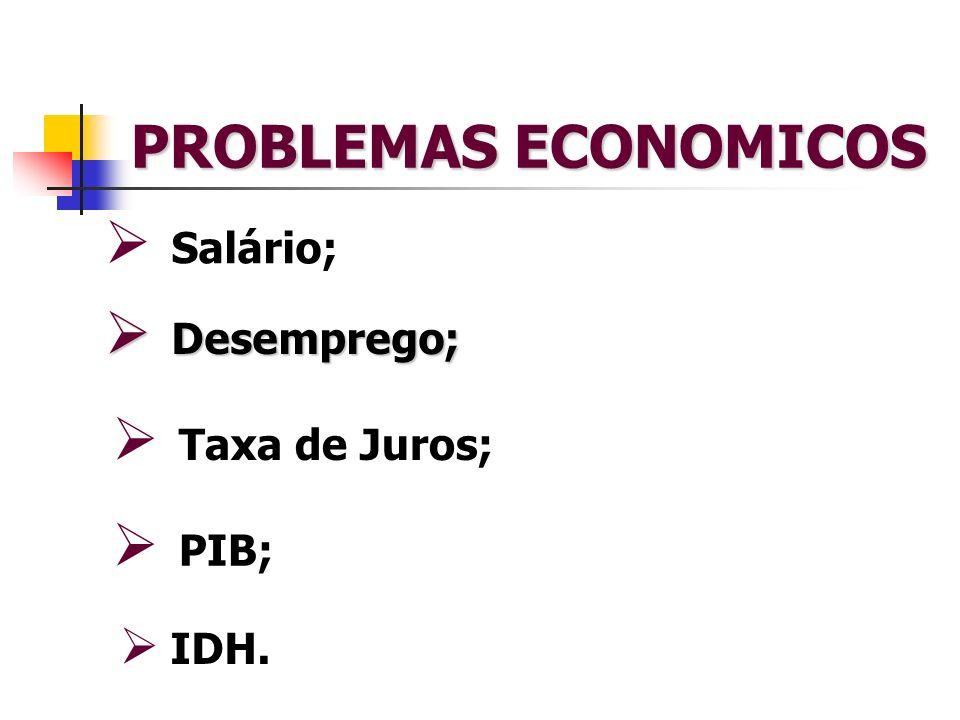 PROBLEMAS ECONOMICOS Salário; Desemprego; Taxa de Juros; PIB; IDH.
