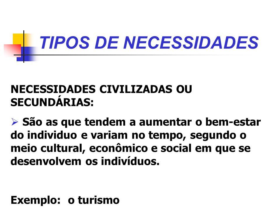 TIPOS DE NECESSIDADES NECESSIDADES CIVILIZADAS OU SECUNDÁRIAS: