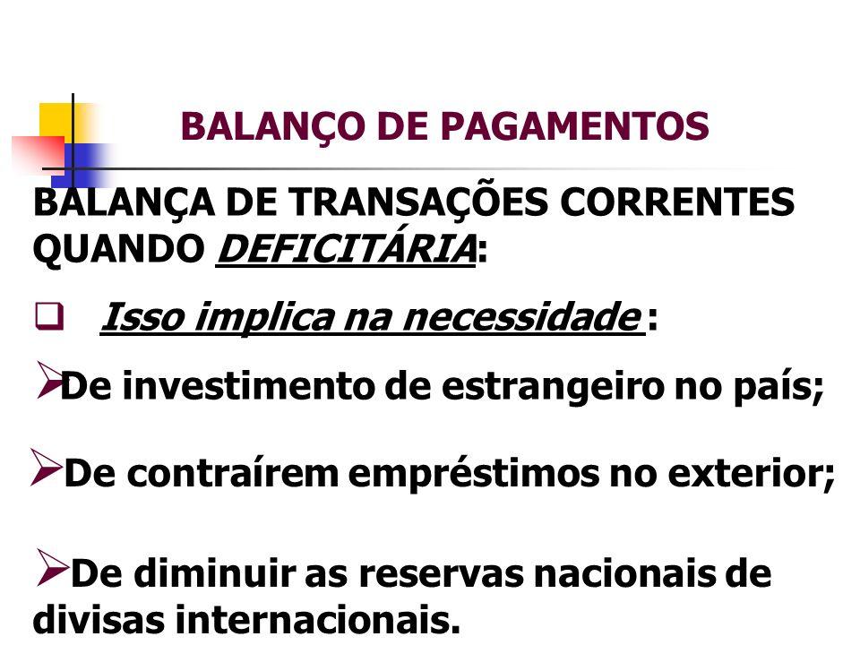 BALANÇO DE PAGAMENTOS BALANÇA DE TRANSAÇÕES CORRENTES QUANDO DEFICITÁRIA: Isso implica na necessidade :