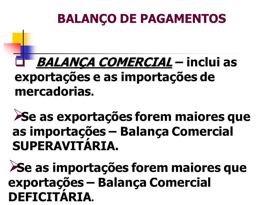 BALANÇO DE PAGAMENTOS BALANÇA COMERCIAL – inclui as exportações e as importações de mercadorias.