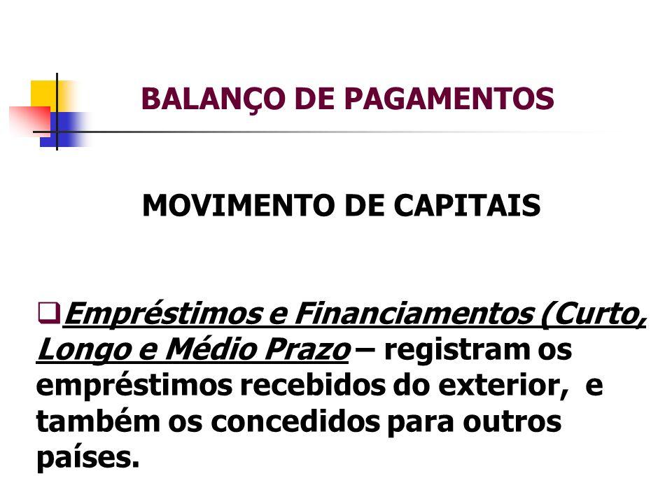 BALANÇO DE PAGAMENTOS MOVIMENTO DE CAPITAIS.