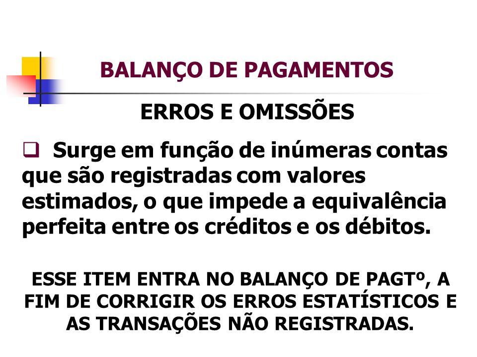BALANÇO DE PAGAMENTOS ERROS E OMISSÕES