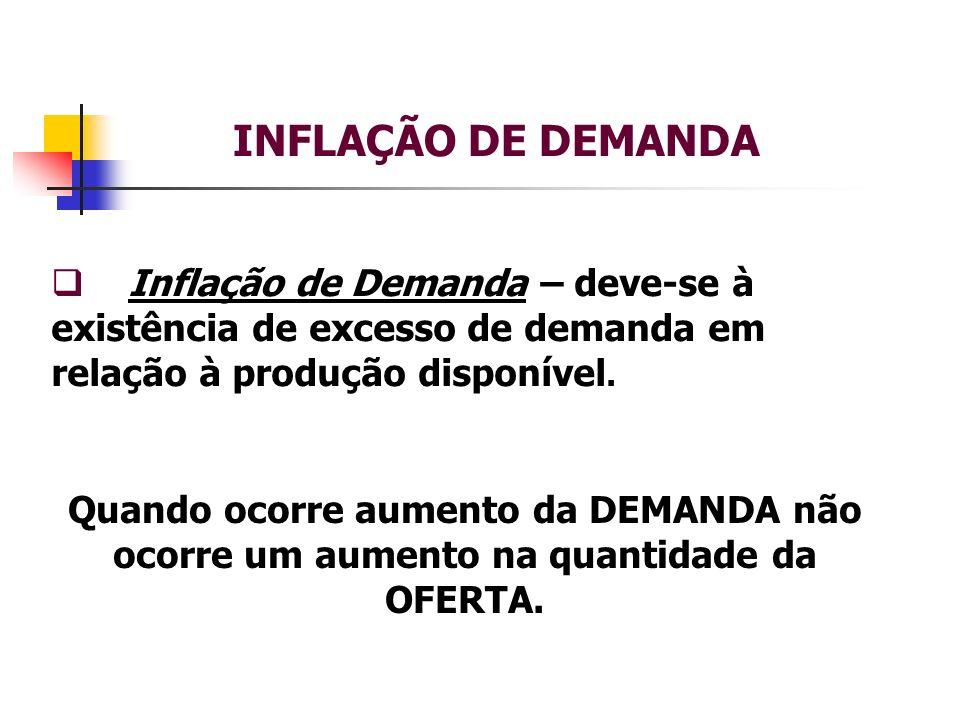 INFLAÇÃO DE DEMANDA Inflação de Demanda – deve-se à existência de excesso de demanda em relação à produção disponível.