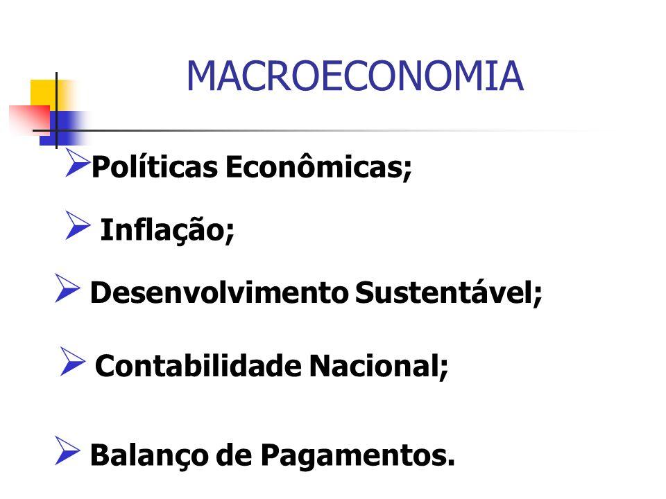 MACROECONOMIA Políticas Econômicas; Inflação;