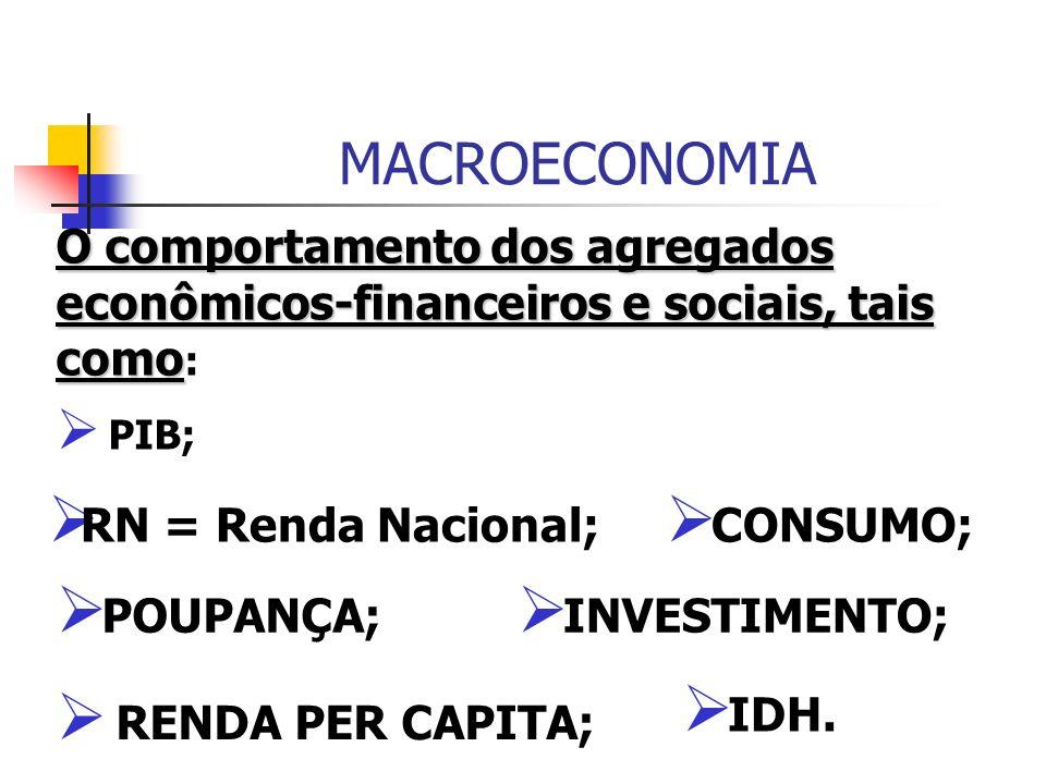 MACROECONOMIA O comportamento dos agregados econômicos-financeiros e sociais, tais como: PIB; RN = Renda Nacional;
