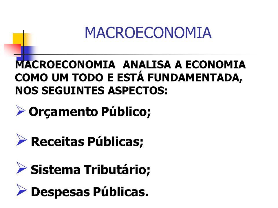 MACROECONOMIA Receitas Públicas; Sistema Tributário;