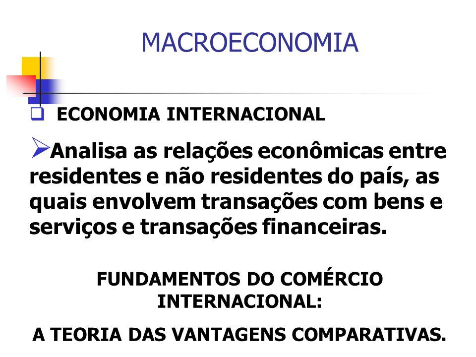 MACROECONOMIA ECONOMIA INTERNACIONAL.