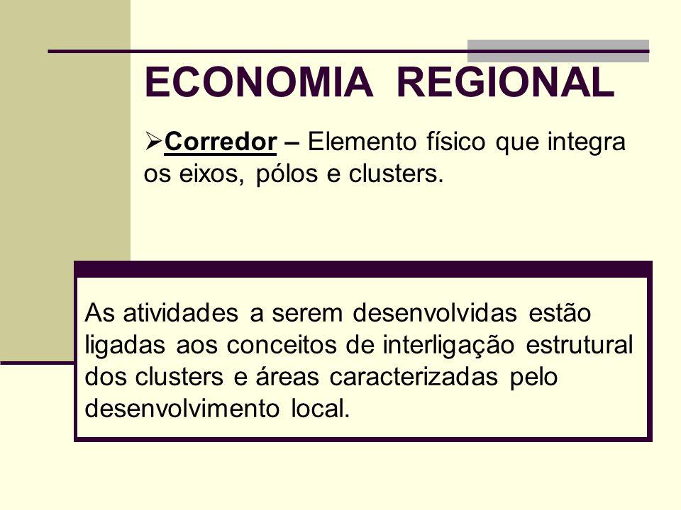 ECONOMIA REGIONAL Corredor – Elemento físico que integra os eixos, pólos e clusters.