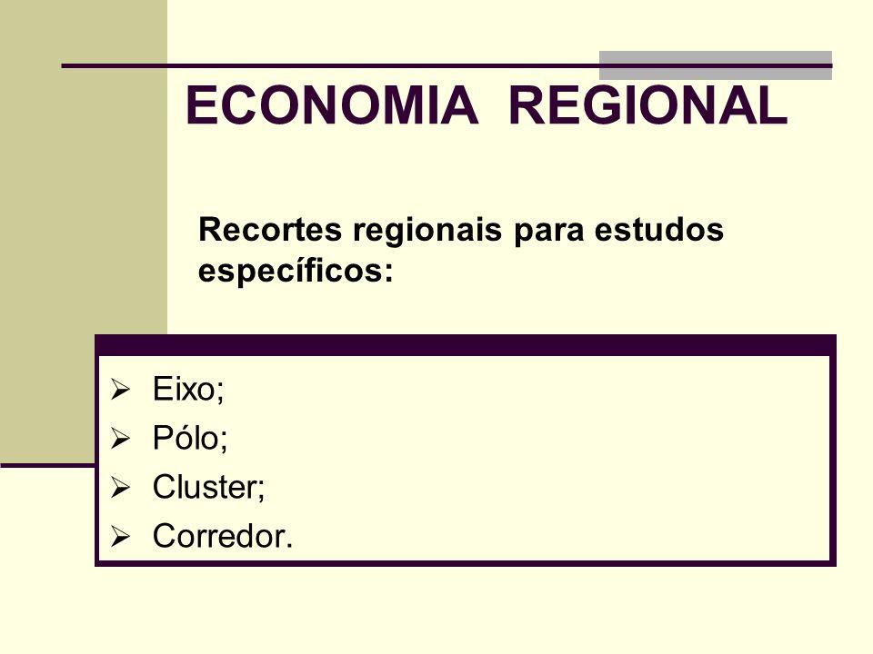 Eixo; Pólo; Cluster; Corredor.