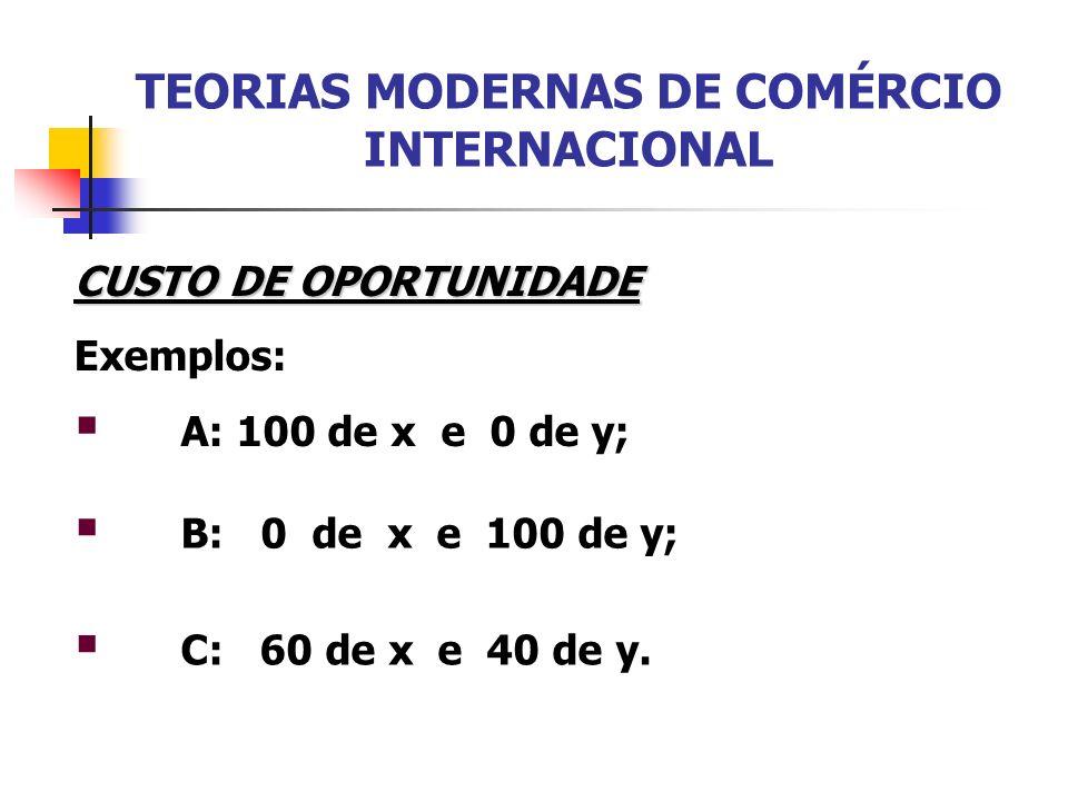 TEORIAS MODERNAS DE COMÉRCIO INTERNACIONAL