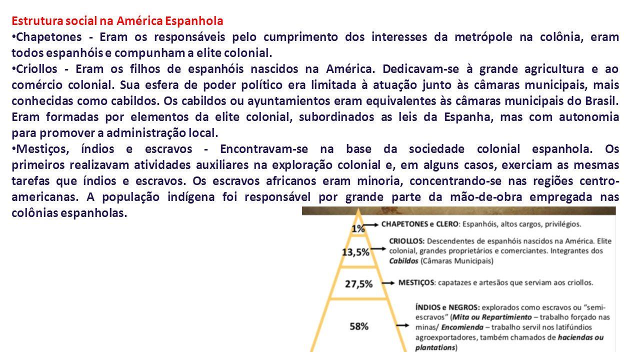 Estrutura social na América Espanhola