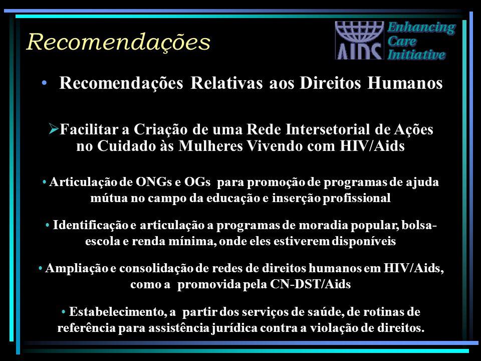Recomendações Recomendações Relativas aos Direitos Humanos