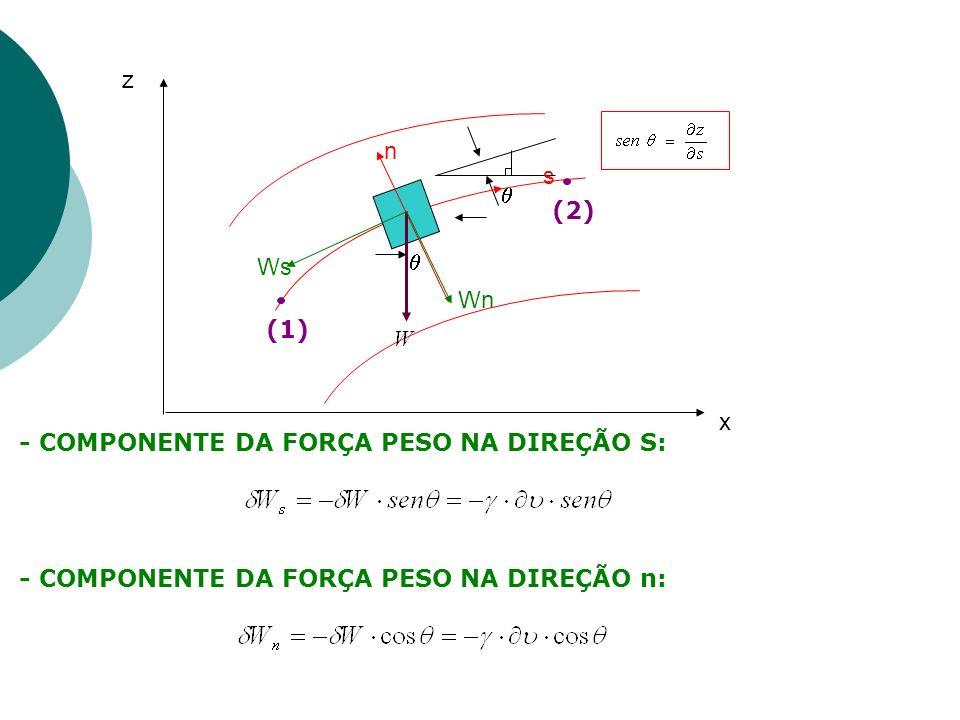 - COMPONENTE DA FORÇA PESO NA DIREÇÃO S: