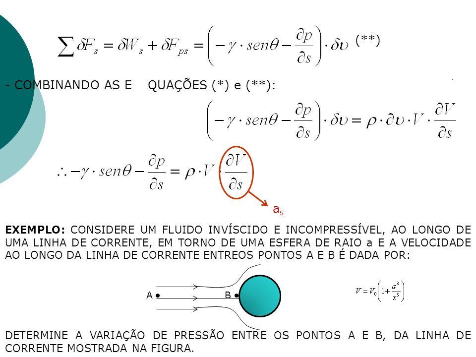 - COMBINANDO AS E QUAÇÕES (*) e (**):